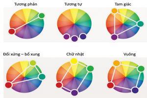 Kiến thức về màu sắc - Phối màu trong thiết kế